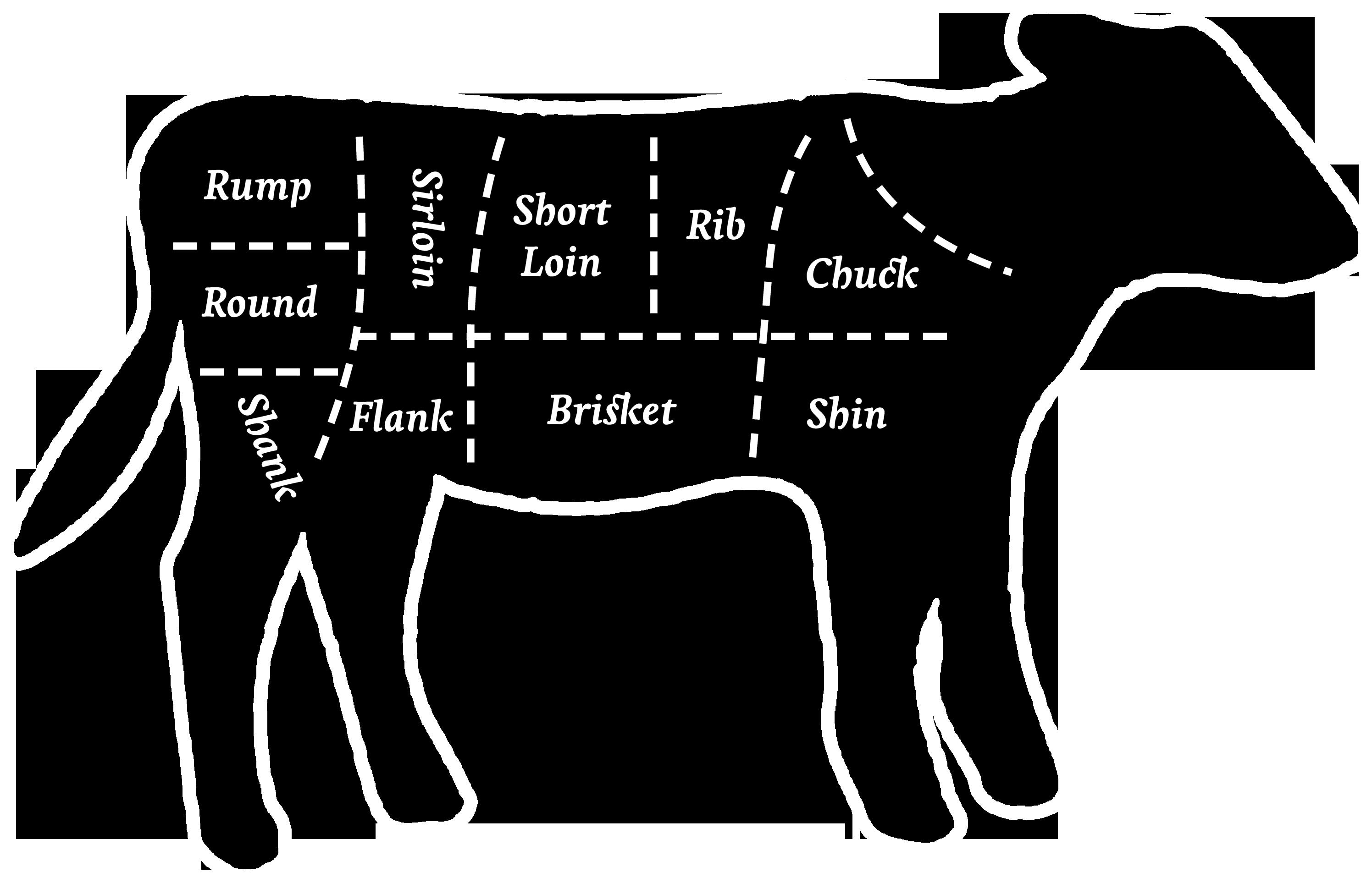 Farm 88 - The Meat Spe...